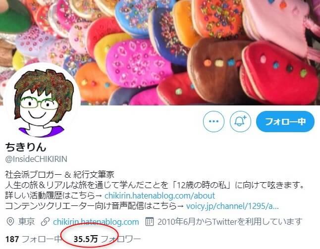 ちきりんさんTwitter