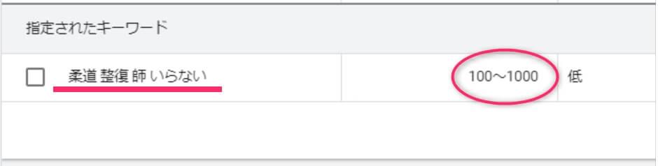Googleの検索結果 柔道整復師 いらない